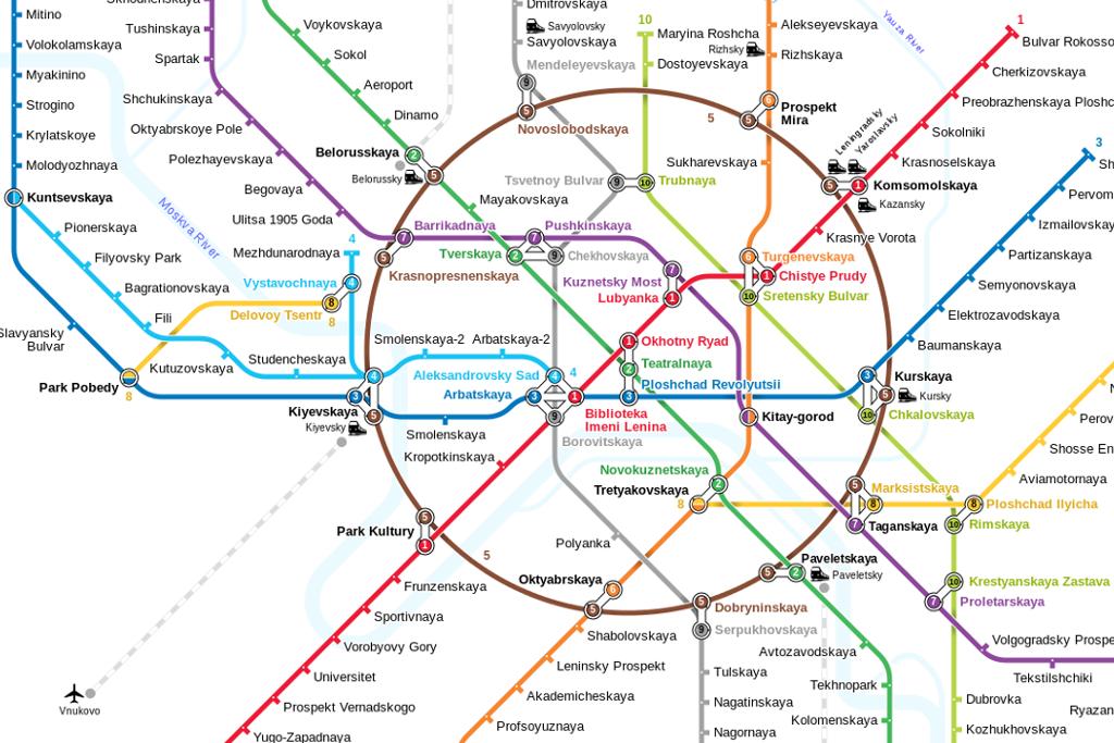 Metro v Moskvi